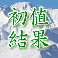 日本スキー場開発初値結果