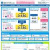 日本モーゲージサービスの初値結果とその後の投資