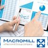 IPOマクロミル(3978)初値結果と今後の株価