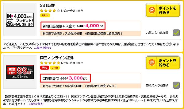 岡三オンラインとSBI