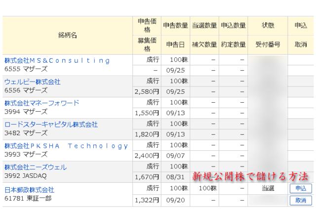 ゆうちょ銀行PC当選